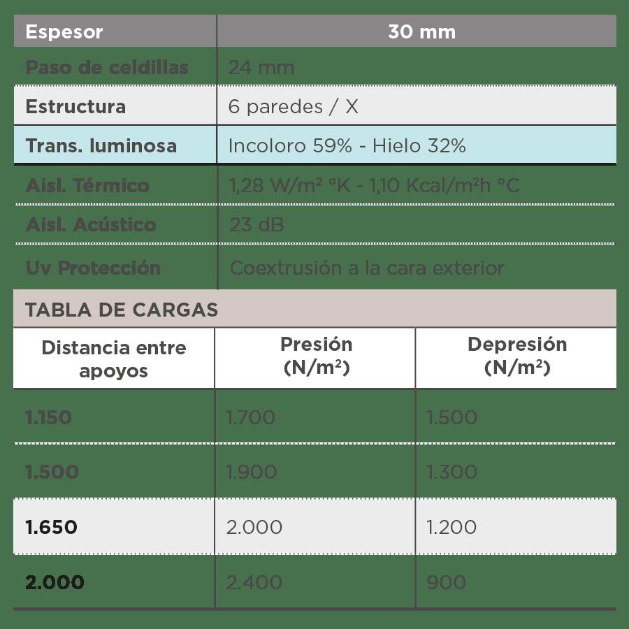 Tabla Polipanel 2
